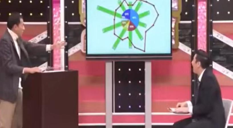 ナイツ塙×チョコレートプラネット長田 ドリームマッチ コント「セミナー」